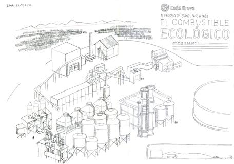 01boceto-el-combustible-ecologico