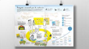Cruzada nutricion infogr destacada