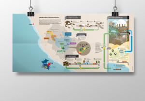 Minam infografia 4