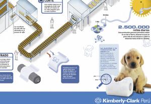 Procesos produccion KC 1