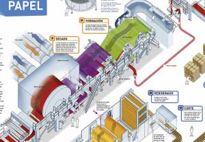 Procesos produccion KC 2