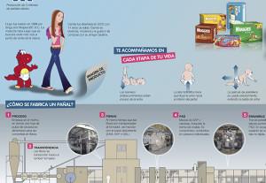 Infografia Kimberly retira